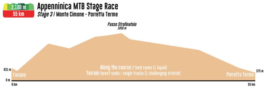 foto Appenninica MTB Stage race, Hotel Santoli